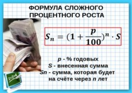 Формула расчета процентов по кредиту. Легко и просто!